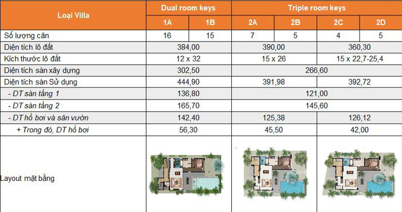 Angsana-Residences-Ho-tram-3